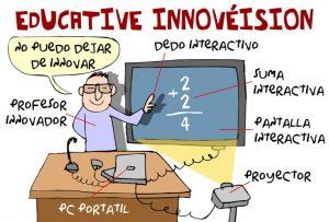 humor profesor nuevas tecnologías tic absurdo
