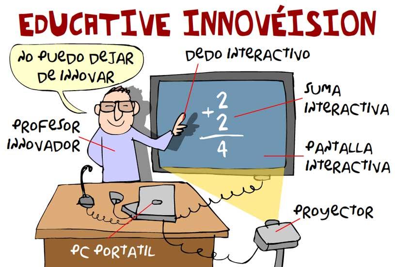 humor profesor nuevas tecnologías tic solución educative innoveision